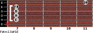 F#m13#5/E for guitar on frets x, 7, 7, 7, 7, 11