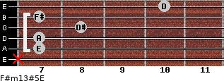 F#m13#5/E for guitar on frets x, 7, 7, 8, 7, 10