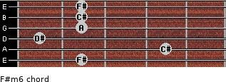 F#m6 for guitar on frets 2, 4, 1, 2, 2, 2