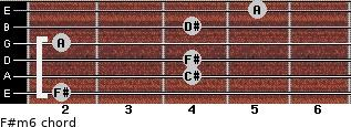 F#m6 for guitar on frets 2, 4, 4, 2, 4, 5