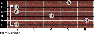 F#m6 for guitar on frets 2, 6, 4, 2, 2, 5