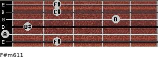 F#m6/11 for guitar on frets 2, 0, 1, 4, 2, 2