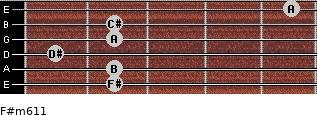 F#m6/11 for guitar on frets 2, 2, 1, 2, 2, 5
