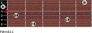 F#m6/11 for guitar on frets 2, 4, 1, x, 0, 5