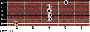 F#m6/11 for guitar on frets 2, 4, 4, 4, 4, 5