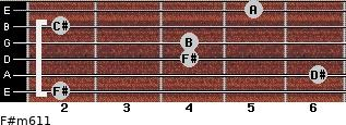 F#m6/11 for guitar on frets 2, 6, 4, 4, 2, 5
