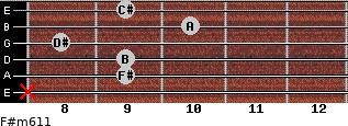 F#m6/11 for guitar on frets x, 9, 9, 8, 10, 9