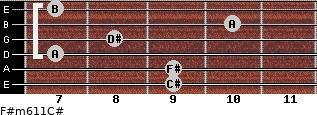 F#m6/11/C# for guitar on frets 9, 9, 7, 8, 10, 7