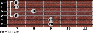 F#m6/11/C# for guitar on frets 9, 9, 7, 8, 7, 7