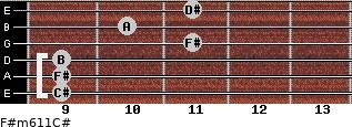F#m6/11/C# for guitar on frets 9, 9, 9, 11, 10, 11