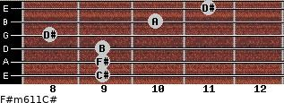 F#m6/11/C# for guitar on frets 9, 9, 9, 8, 10, 11