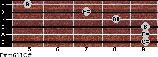 F#m6/11/C# for guitar on frets 9, 9, 9, 8, 7, 5