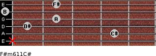 F#m6/11/C# for guitar on frets x, 4, 1, 2, 0, 2