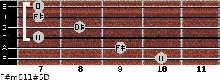 F#m6/11#5/D for guitar on frets 10, 9, 7, 8, 7, 7