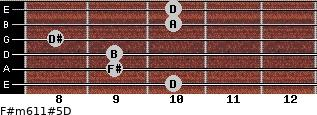 F#m6/11#5/D for guitar on frets 10, 9, 9, 8, 10, 10