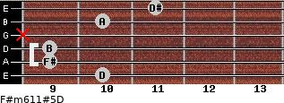 F#m6/11#5/D for guitar on frets 10, 9, 9, x, 10, 11
