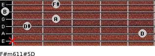 F#m6/11#5/D for guitar on frets x, 5, 1, 2, 0, 2