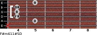 F#m6/11#5/D for guitar on frets x, 5, 4, 4, 4, 5