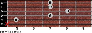 F#m6/11#5/D for guitar on frets x, 5, 7, 8, 7, 7