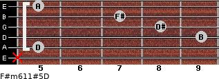 F#m6/11#5/D for guitar on frets x, 5, 9, 8, 7, 5