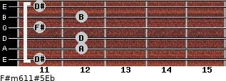 F#m6/11#5/Eb for guitar on frets 11, 12, 12, 11, 12, 11