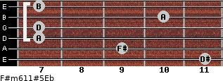 F#m6/11#5/Eb for guitar on frets 11, 9, 7, 7, 10, 7