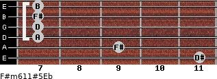 F#m6/11#5/Eb for guitar on frets 11, 9, 7, 7, 7, 7