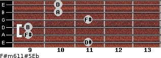 F#m6/11#5/Eb for guitar on frets 11, 9, 9, 11, 10, 10