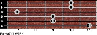 F#m6/11#5/Eb for guitar on frets 11, 9, 9, 7, 10, 10