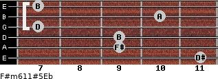 F#m6/11#5/Eb for guitar on frets 11, 9, 9, 7, 10, 7