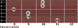 F#m6/11#5/Eb for guitar on frets 11, 9, 9, 8, 10, 10