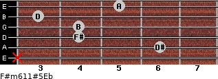 F#m6/11#5/Eb for guitar on frets x, 6, 4, 4, 3, 5