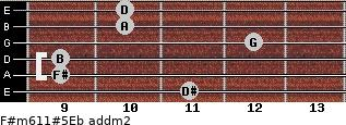F#m6/11#5/Eb add(m2) guitar chord