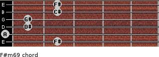 F#m6/9 for guitar on frets 2, 0, 1, 1, 2, 2