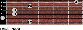 F#m6/9 for guitar on frets 2, 0, 1, 1, 2, 5
