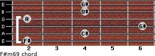 F#m6/9 for guitar on frets 2, 4, 6, 2, 4, 4