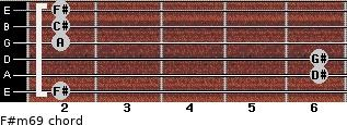 F#m6/9 for guitar on frets 2, 6, 6, 2, 2, 2