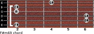 F#m6/9 for guitar on frets 2, 6, 6, 2, 2, 4
