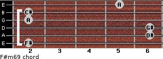 F#m6/9 for guitar on frets 2, 6, 6, 2, 2, 5