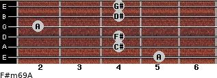 F#m6/9/A for guitar on frets 5, 4, 4, 2, 4, 4