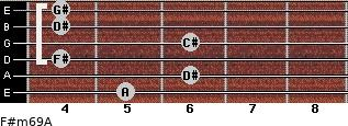 F#m6/9/A for guitar on frets 5, 6, 4, 6, 4, 4