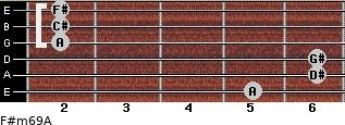 F#m6/9/A for guitar on frets 5, 6, 6, 2, 2, 2