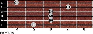 F#m6/9/A for guitar on frets 5, 6, 6, 6, 7, 4
