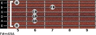 F#m6/9/A for guitar on frets 5, 6, 6, 6, 7, 5