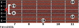 F#m6/9/Db for guitar on frets 9, 11, 7, x, 7, 11