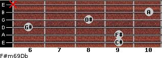 F#m6/9/Db for guitar on frets 9, 9, 6, 8, 10, x