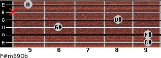 F#m6/9/Db for guitar on frets 9, 9, 6, 8, x, 5
