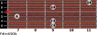 F#m6/9/Db for guitar on frets 9, 9, 7, x, 9, 11