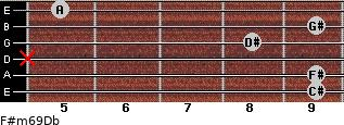 F#m6/9/Db for guitar on frets 9, 9, x, 8, 9, 5