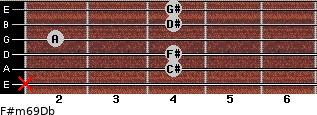 F#m6/9/Db for guitar on frets x, 4, 4, 2, 4, 4